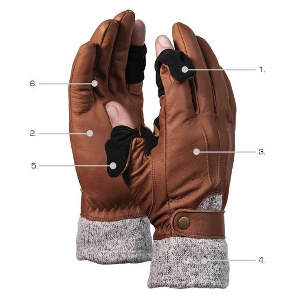 ръкавици Vallerret Urbex